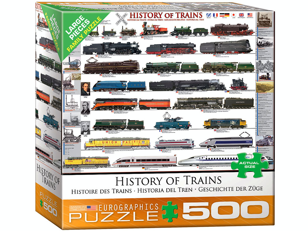 HISTORY OF TRAINS 500 XL